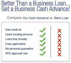 cash for your business